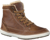 Cognac BULLBOXER Sneakers AFME6L511 - small