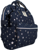Blue SHOESME Backpack BAG8A025 - small